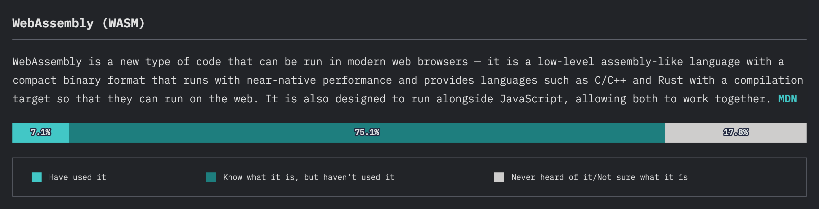 WebAssembly Usage